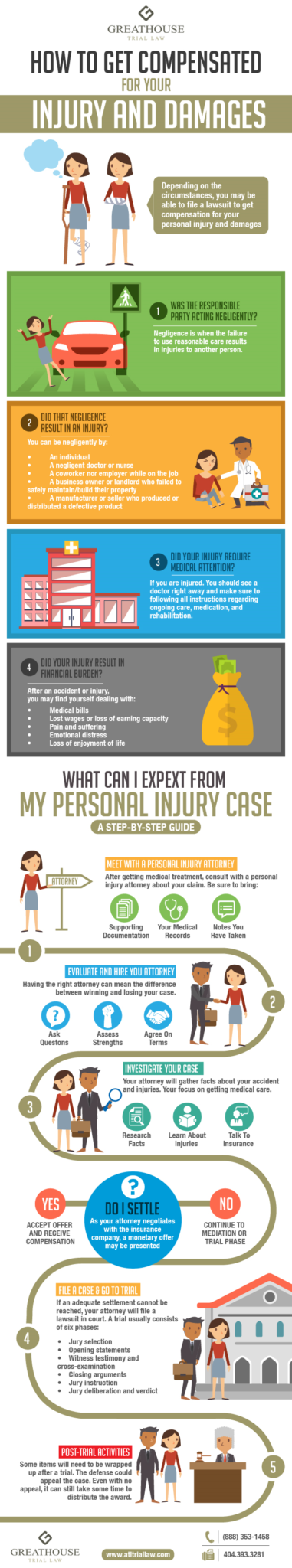 How to get compensated for an Atlanta personal injury